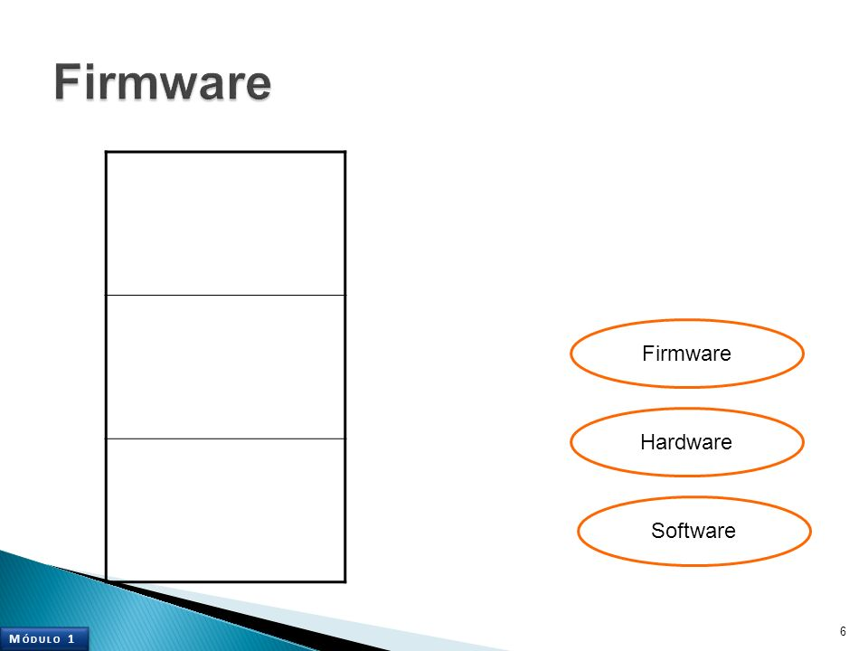 Firmware Firmware Hardware Software Módulo 1