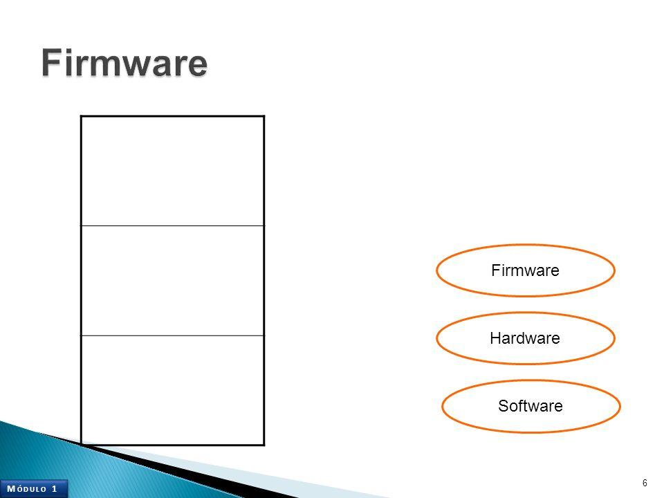 Firmware Firmware Hardware Software Módulo 1