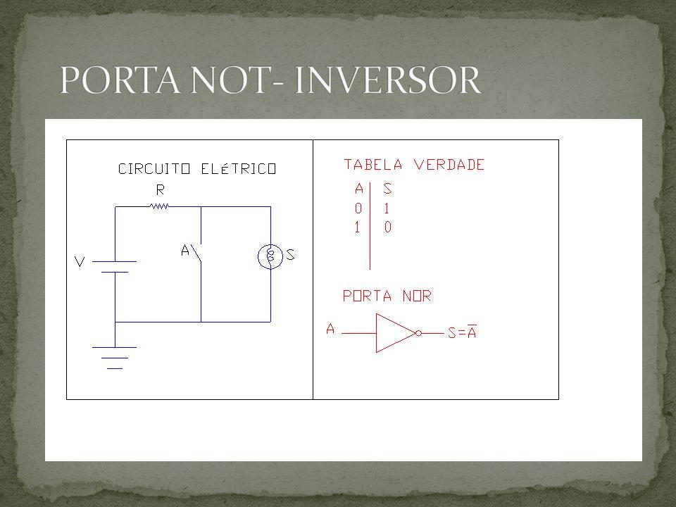 PORTA NOT- INVERSOR