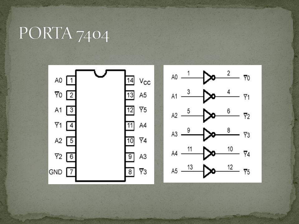 PORTA 7404