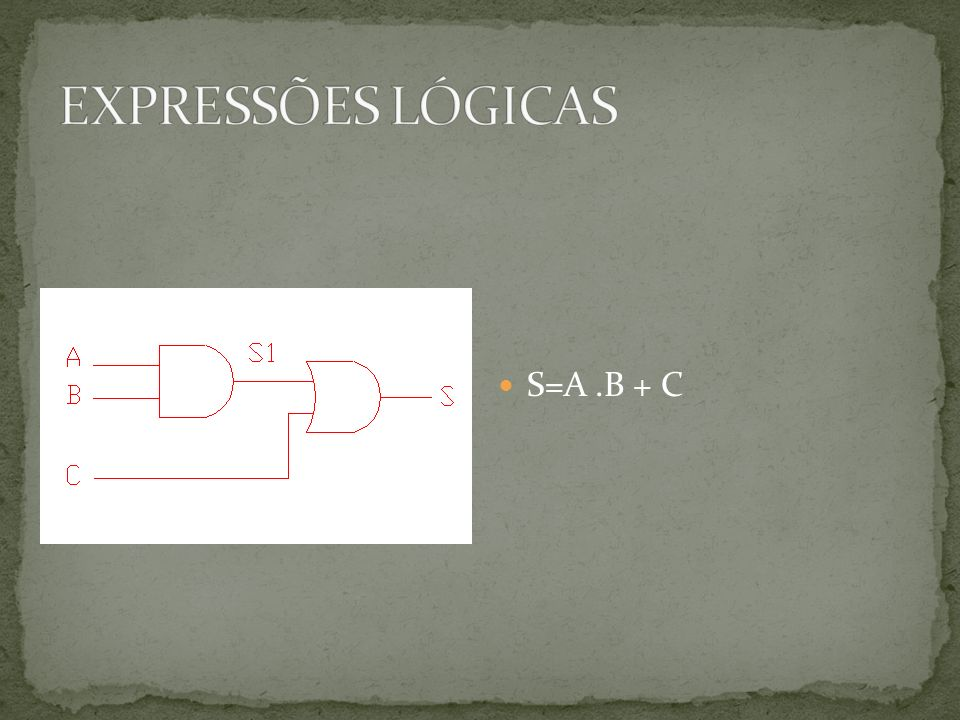 EXPRESSÕES LÓGICAS S=A .B + C