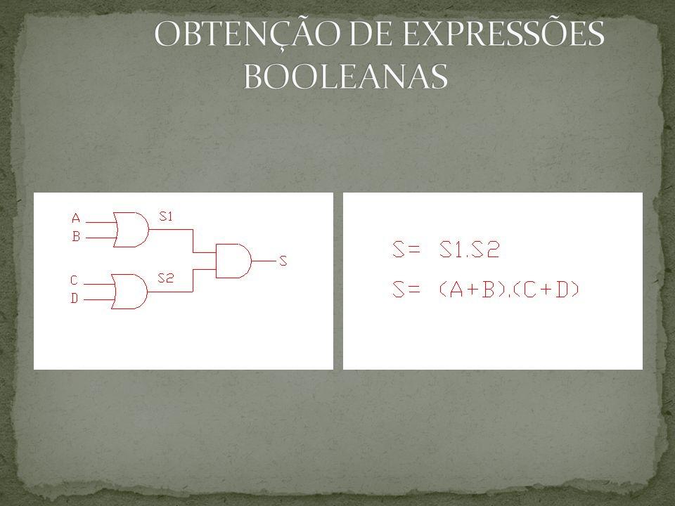 OBTENÇÃO DE EXPRESSÕES BOOLEANAS