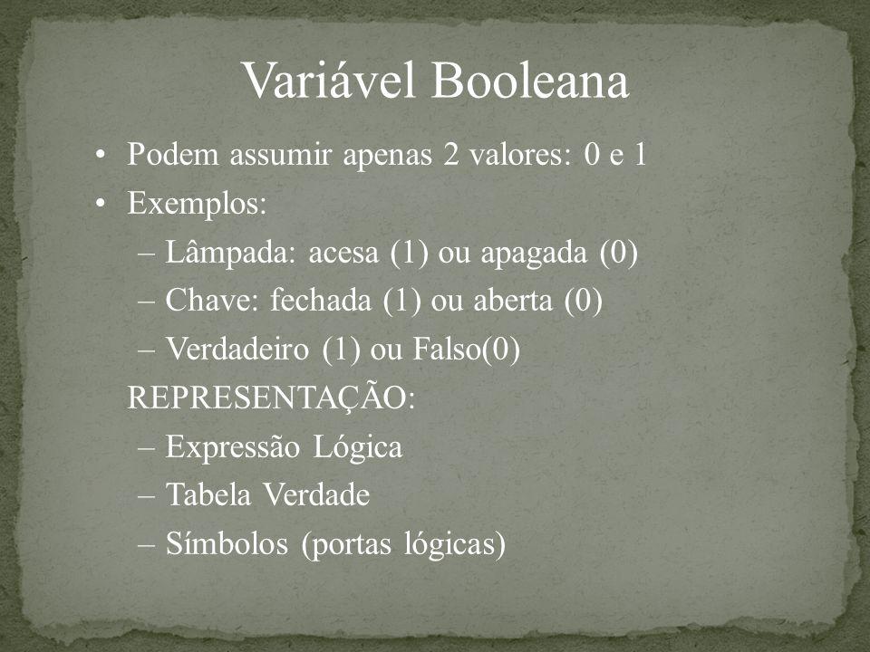 Variável Booleana Podem assumir apenas 2 valores: 0 e 1 Exemplos: