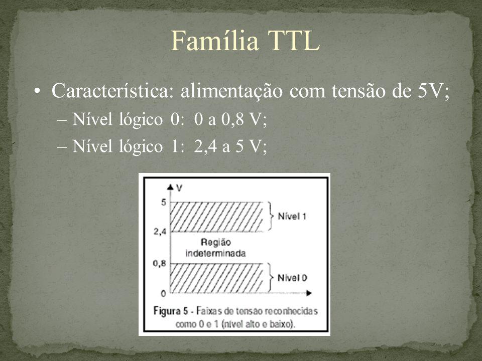 Família TTL Característica: alimentação com tensão de 5V;