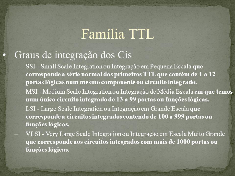 Família TTL Graus de integração dos Cis