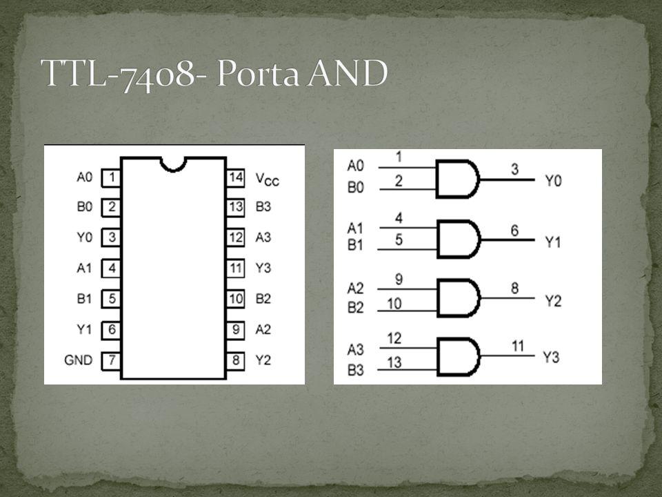 TTL-7408- Porta AND