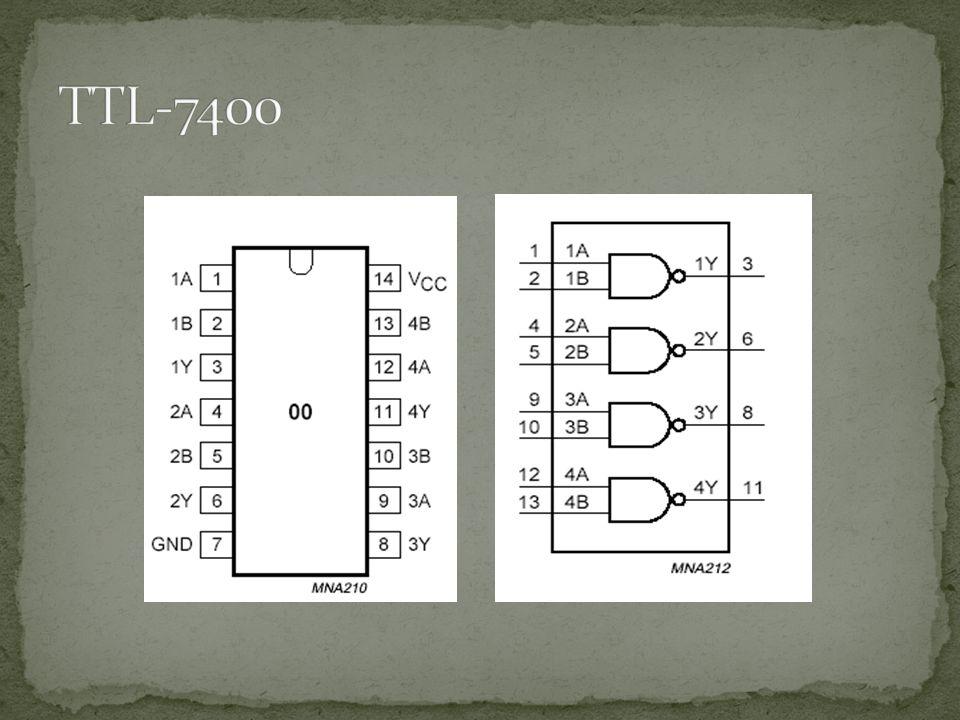TTL-7400