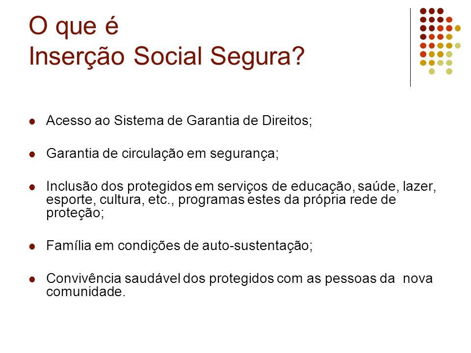 O que é Inserção Social Segura