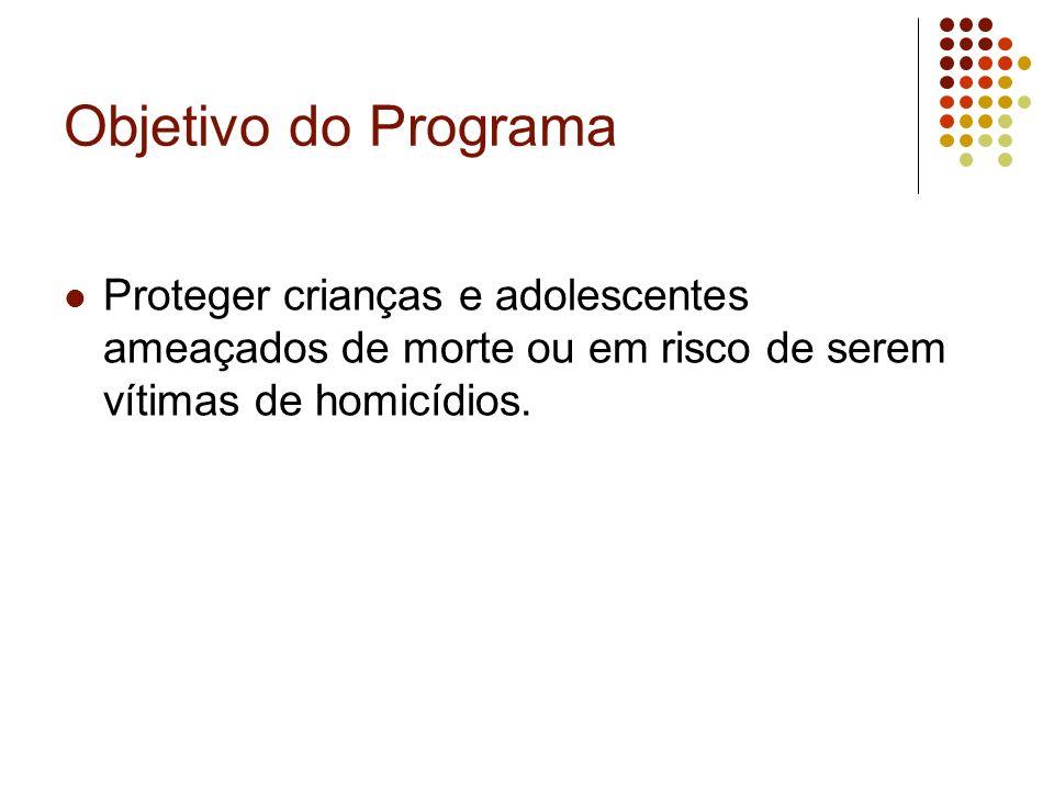 Objetivo do Programa Proteger crianças e adolescentes ameaçados de morte ou em risco de serem vítimas de homicídios.