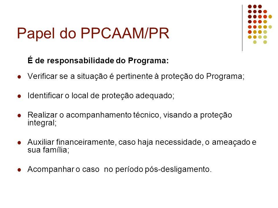 Papel do PPCAAM/PR É de responsabilidade do Programa: Verificar se a situação é pertinente à proteção do Programa;
