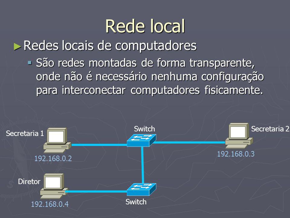 Rede local Redes locais de computadores