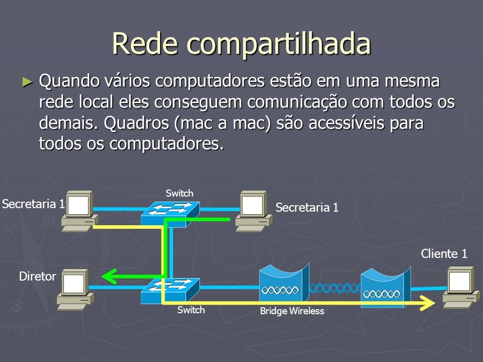 Rede compartilhada
