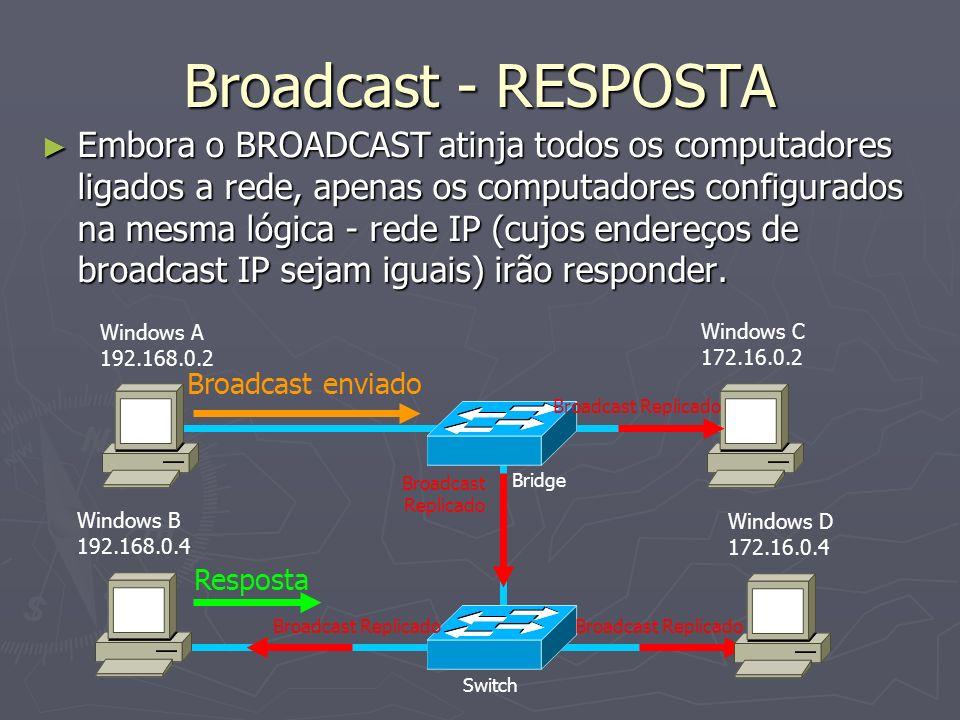 Broadcast - RESPOSTA