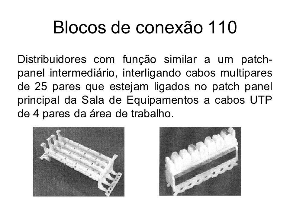 Blocos de conexão 110