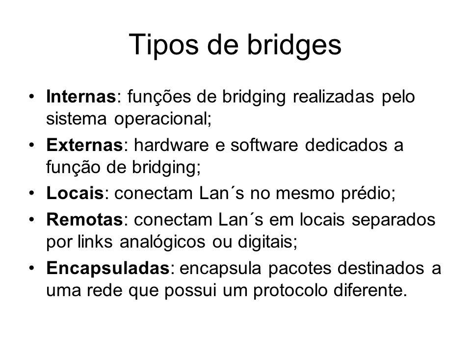 Tipos de bridges Internas: funções de bridging realizadas pelo sistema operacional; Externas: hardware e software dedicados a função de bridging;