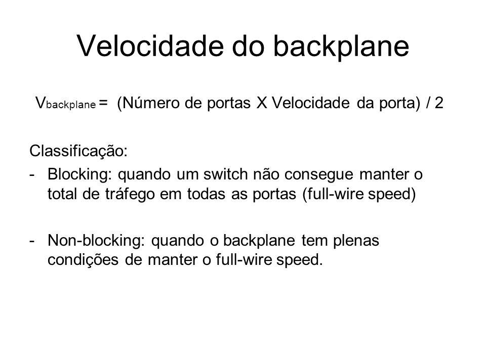 Velocidade do backplane