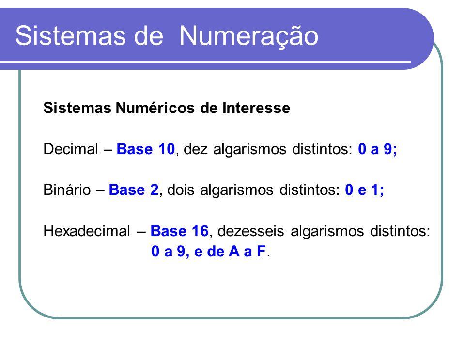 Sistemas de Numeração Sistemas Numéricos de Interesse