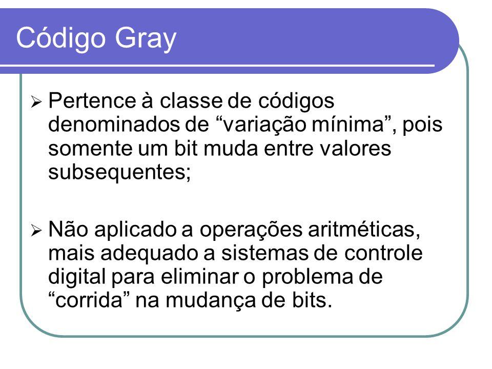 Código Gray Pertence à classe de códigos denominados de variação mínima , pois somente um bit muda entre valores subsequentes;