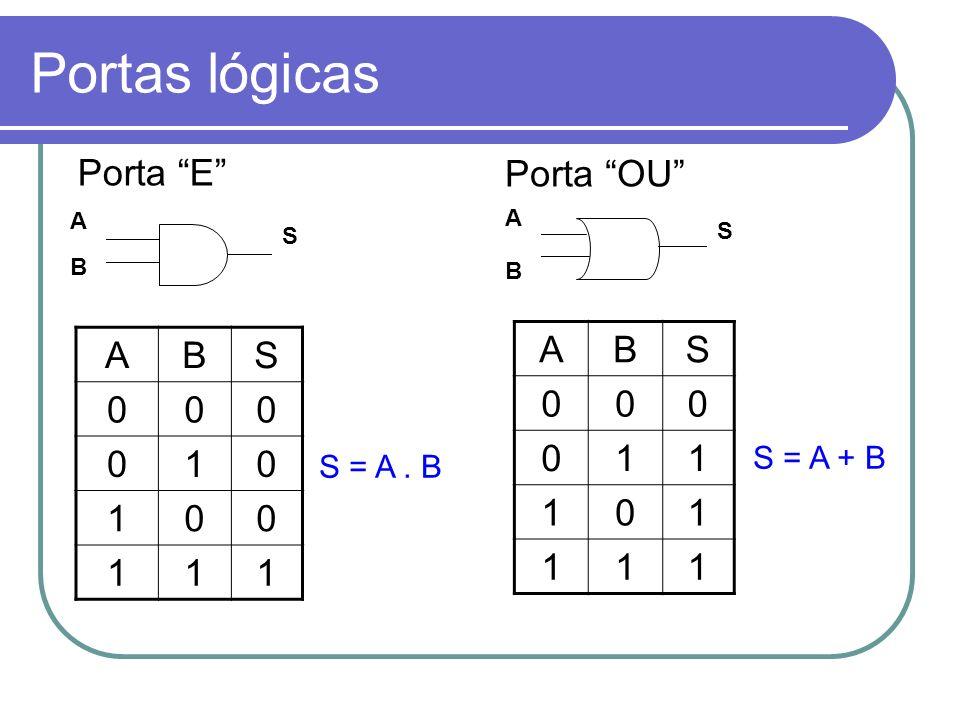 Portas lógicas Porta E Porta OU A B S 1 A B S 1 S = A + B