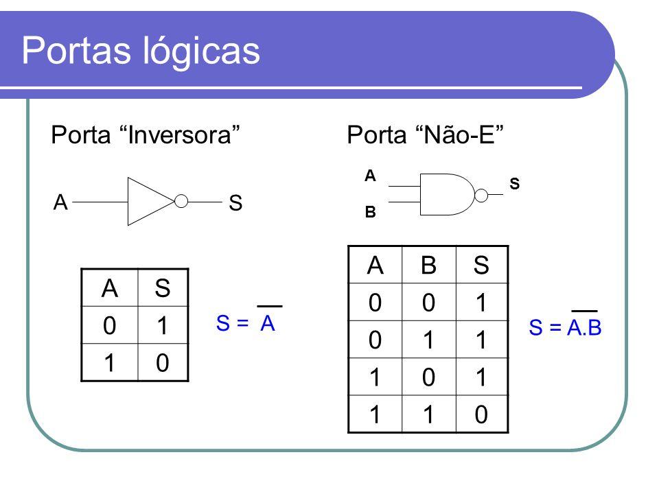 Portas lógicas Porta Inversora Porta Não-E A B S 1 A S 1 A S S = A