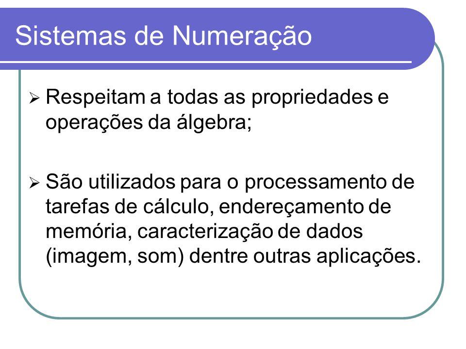Sistemas de Numeração Respeitam a todas as propriedades e operações da álgebra;