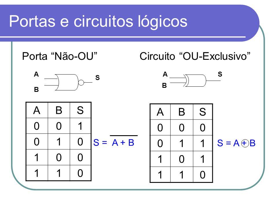 Portas e circuitos lógicos