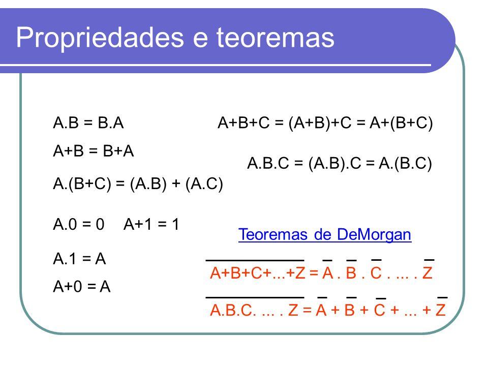 Propriedades e teoremas