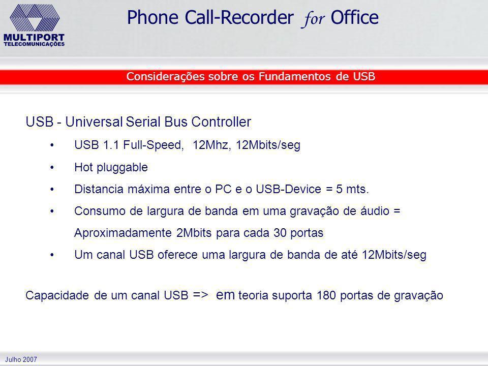 Considerações sobre os Fundamentos de USB