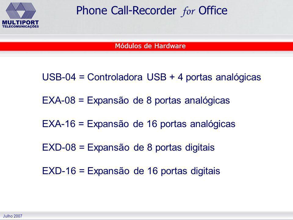 USB-04 = Controladora USB + 4 portas analógicas