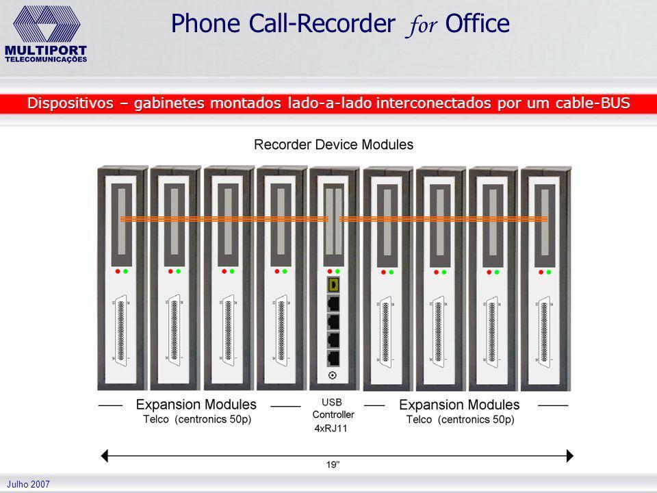 Dispositivos – gabinetes montados lado-a-lado interconectados por um cable-BUS