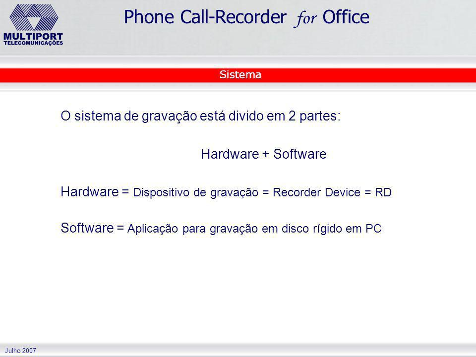 O sistema de gravação está divido em 2 partes: Hardware + Software