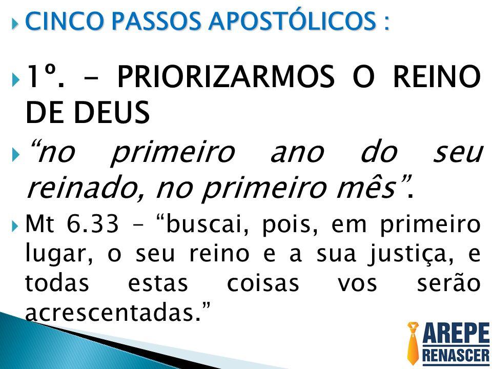1º. - PRIORIZARMOS O REINO DE DEUS