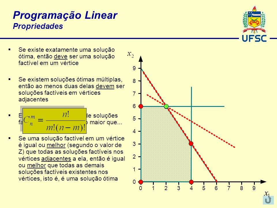 Programação Linear Propriedades