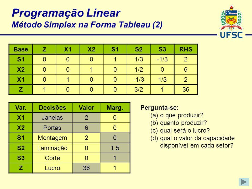 Programação Linear Método Simplex na Forma Tableau (2)