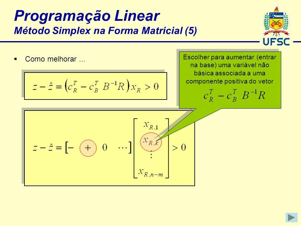 Programação Linear Método Simplex na Forma Matricial (5)