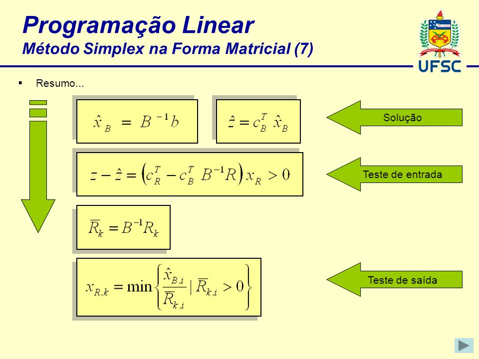 Programação Linear Método Simplex na Forma Matricial (7)