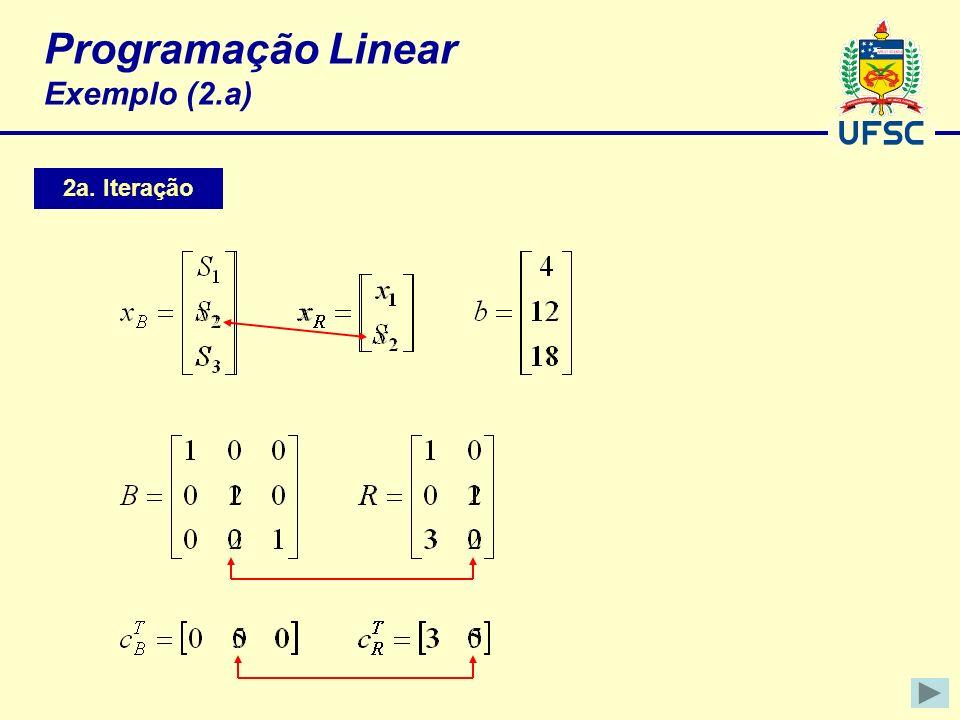 Programação Linear Exemplo (2.a)