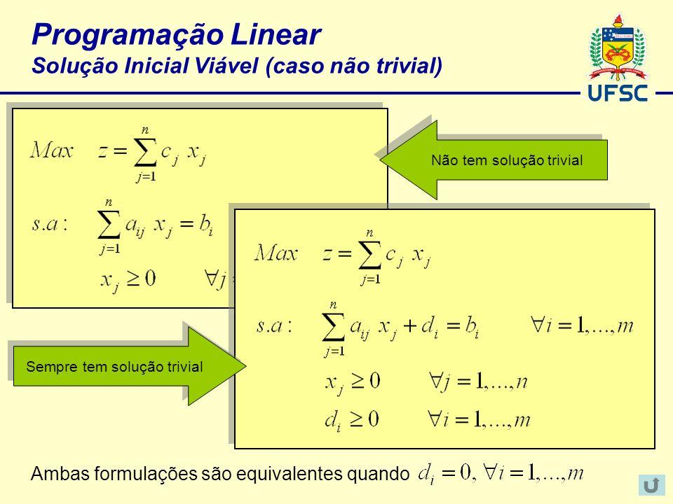 Programação Linear Solução Inicial Viável (caso não trivial)