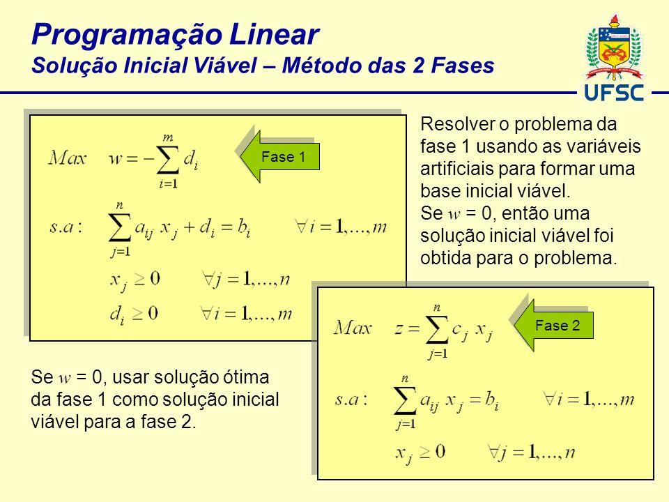Programação Linear Solução Inicial Viável – Método das 2 Fases