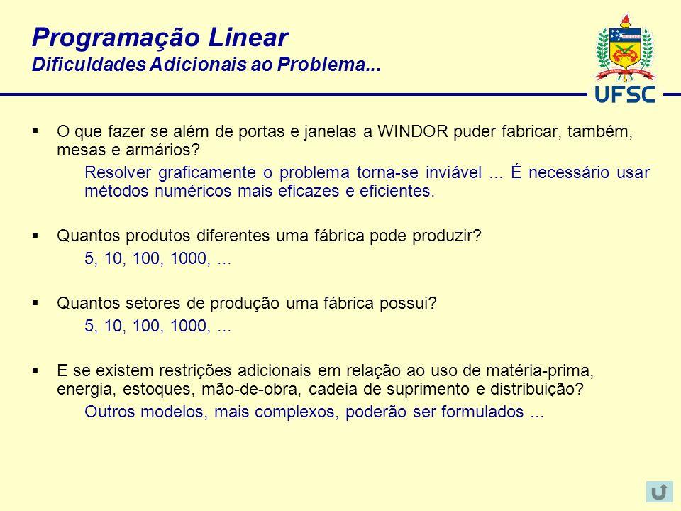 Programação Linear Dificuldades Adicionais ao Problema...