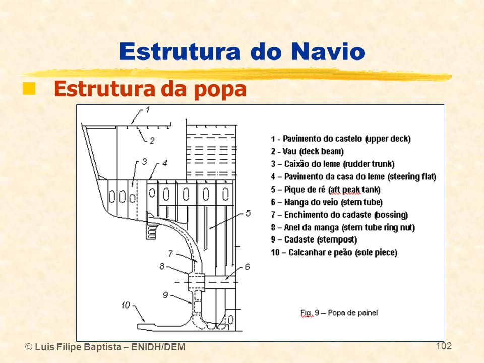 Estrutura do Navio Estrutura da popa