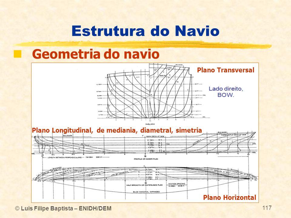Plano Longitudinal, de mediania, diametral, simetria
