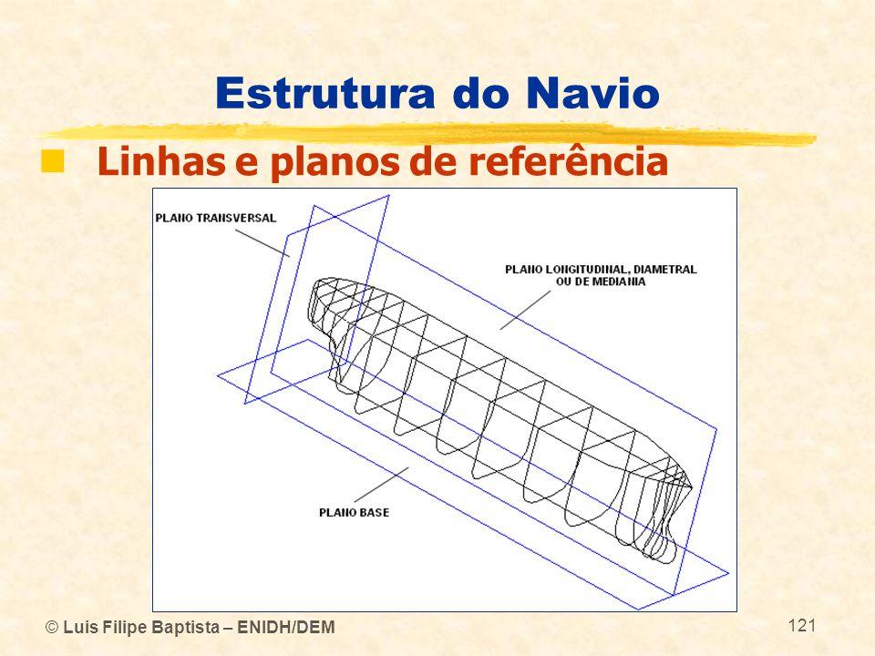 Estrutura do Navio Linhas e planos de referência