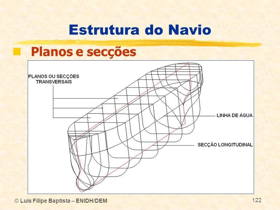 Estrutura do Navio Planos e secções © Luis Filipe Baptista – ENIDH/DEM