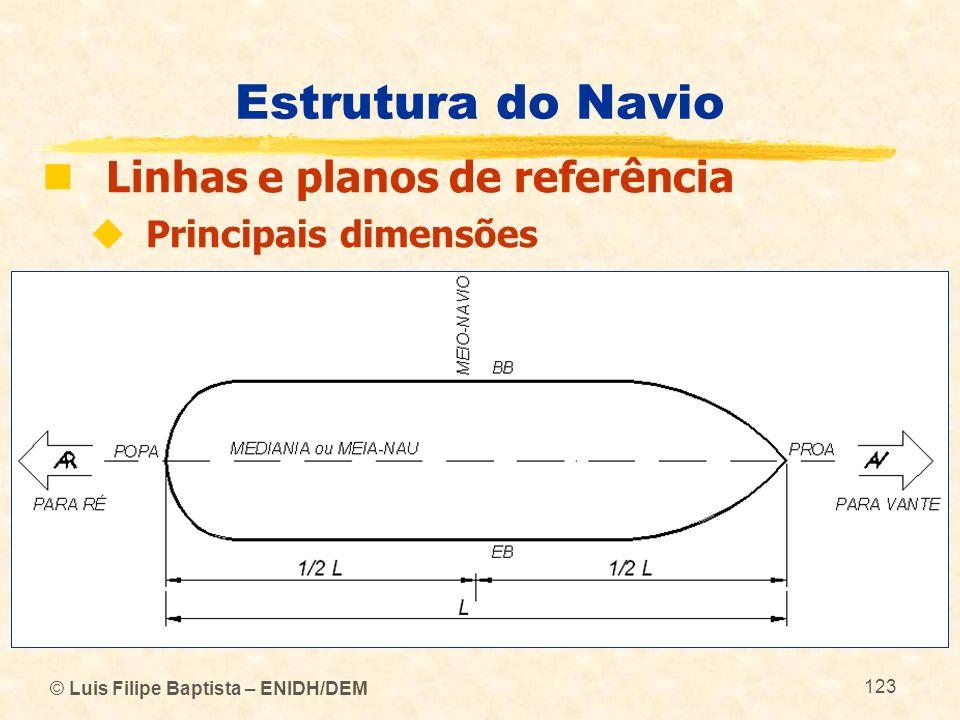 Estrutura do Navio Linhas e planos de referência Principais dimensões