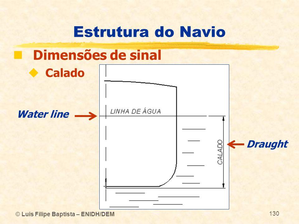 Estrutura do Navio Dimensões de sinal Calado Water line Draught
