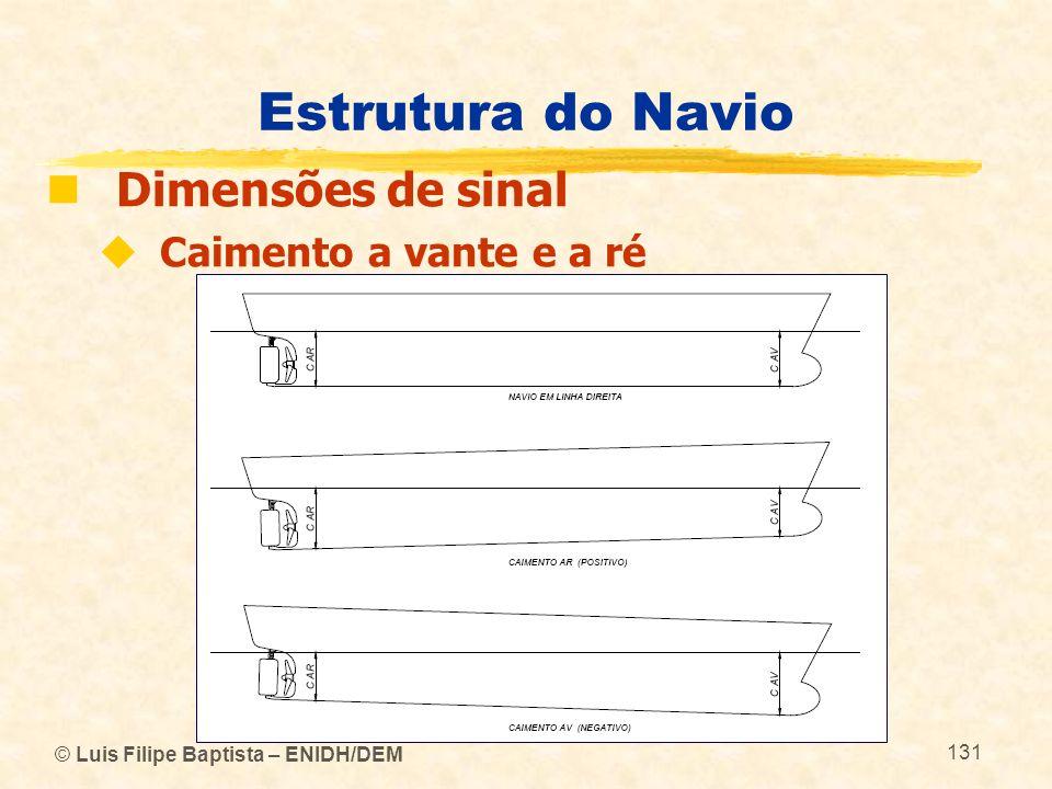 Estrutura do Navio Dimensões de sinal Caimento a vante e a ré