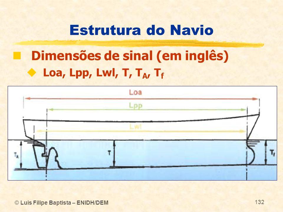 Estrutura do Navio Dimensões de sinal (em inglês)