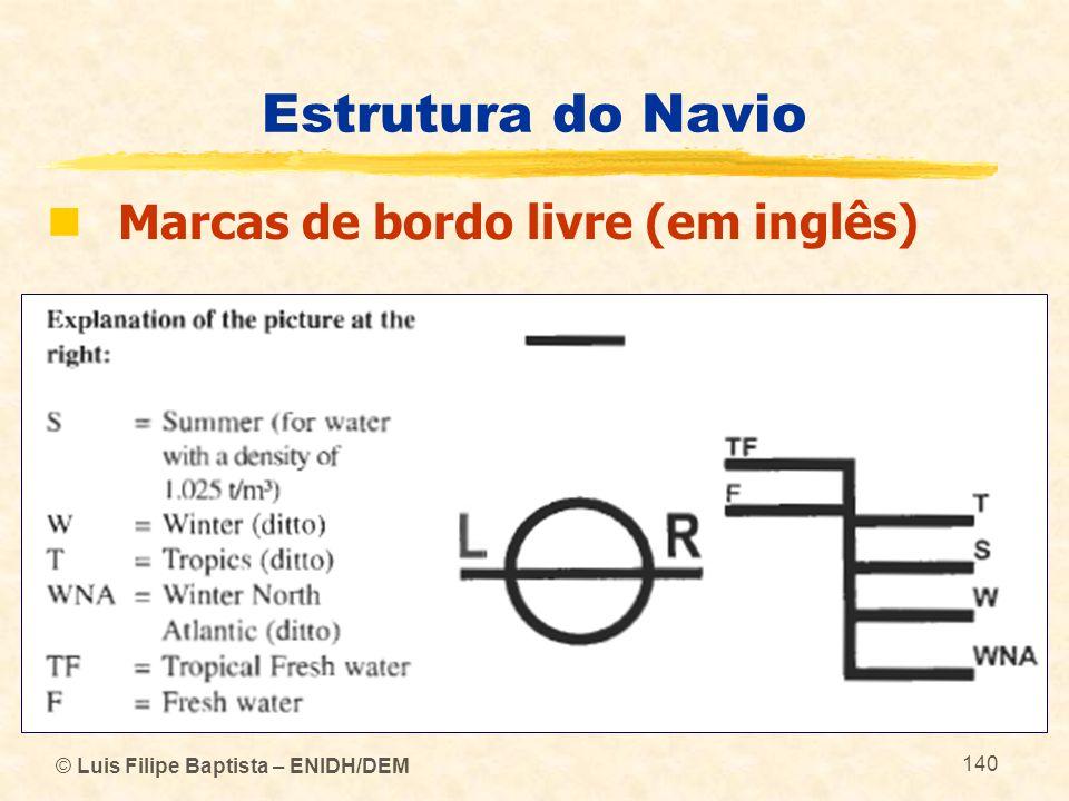 Estrutura do Navio Marcas de bordo livre (em inglês)