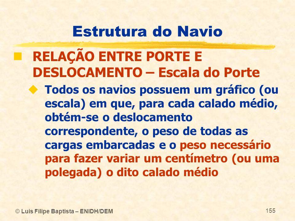 Estrutura do Navio RELAÇÃO ENTRE PORTE E DESLOCAMENTO – Escala do Porte.